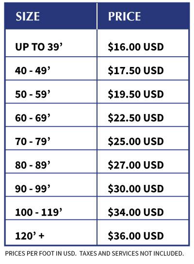 marina palmira prices